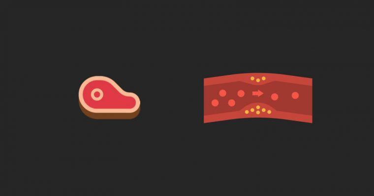 Ketogén étrend és az LDL-koleszterinszint